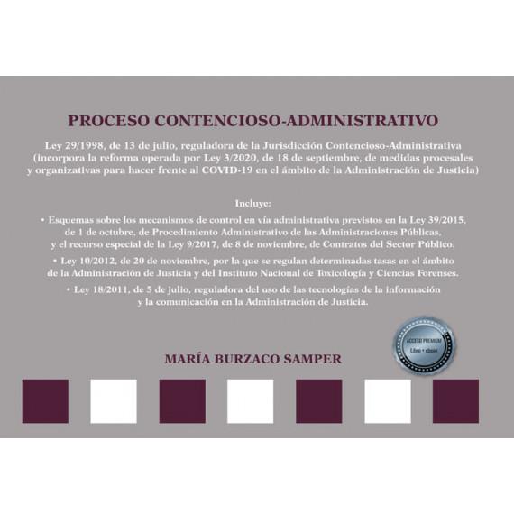 Esquemas Proceso Contencioso Administrativ
